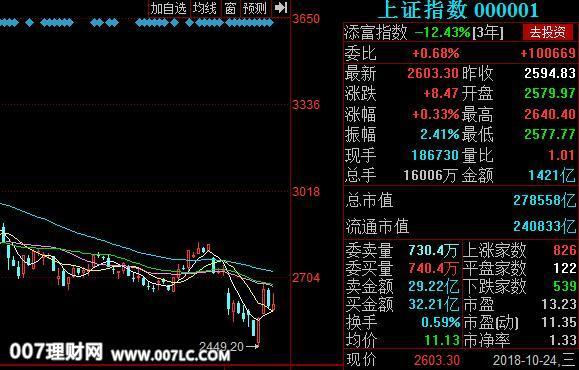 荣华实业(600311)等股票涨停!
