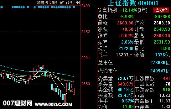 一汽富维(600742)等40只股票涨停!